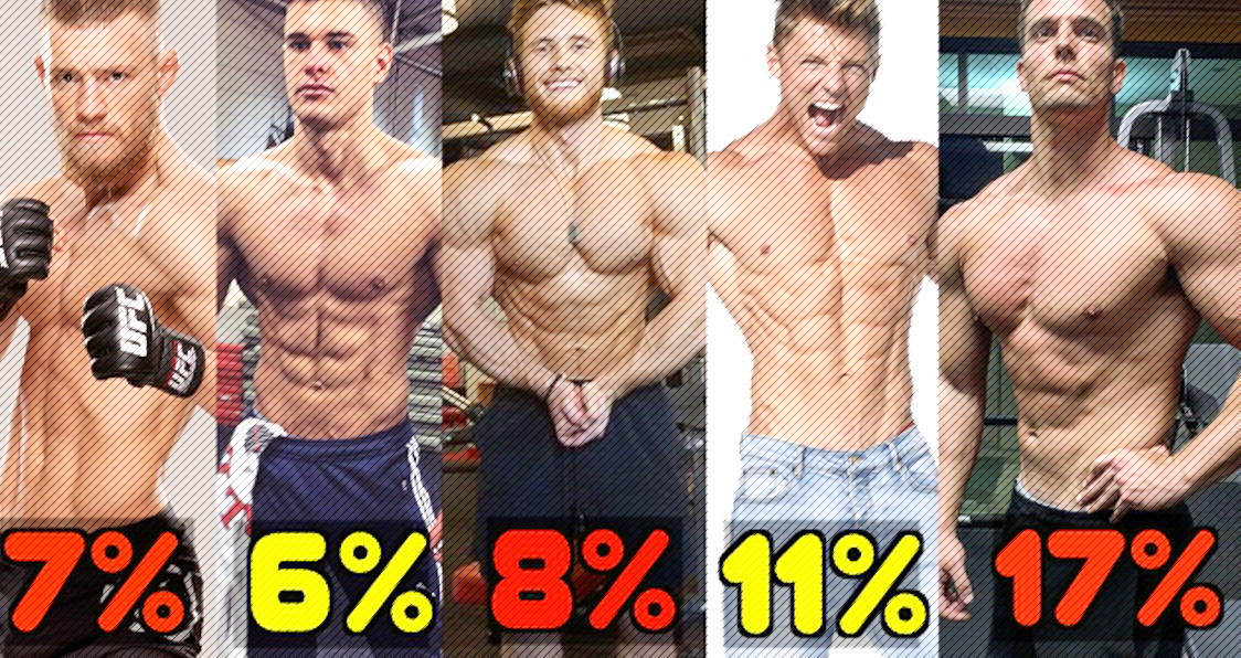 body fat percentage chart for male