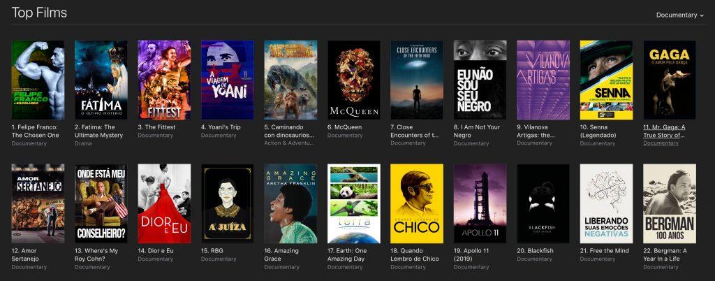 Felipe Franco: The Chosen One iTune Charts