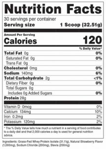 Whey Protein Isolate Nutrition Facts