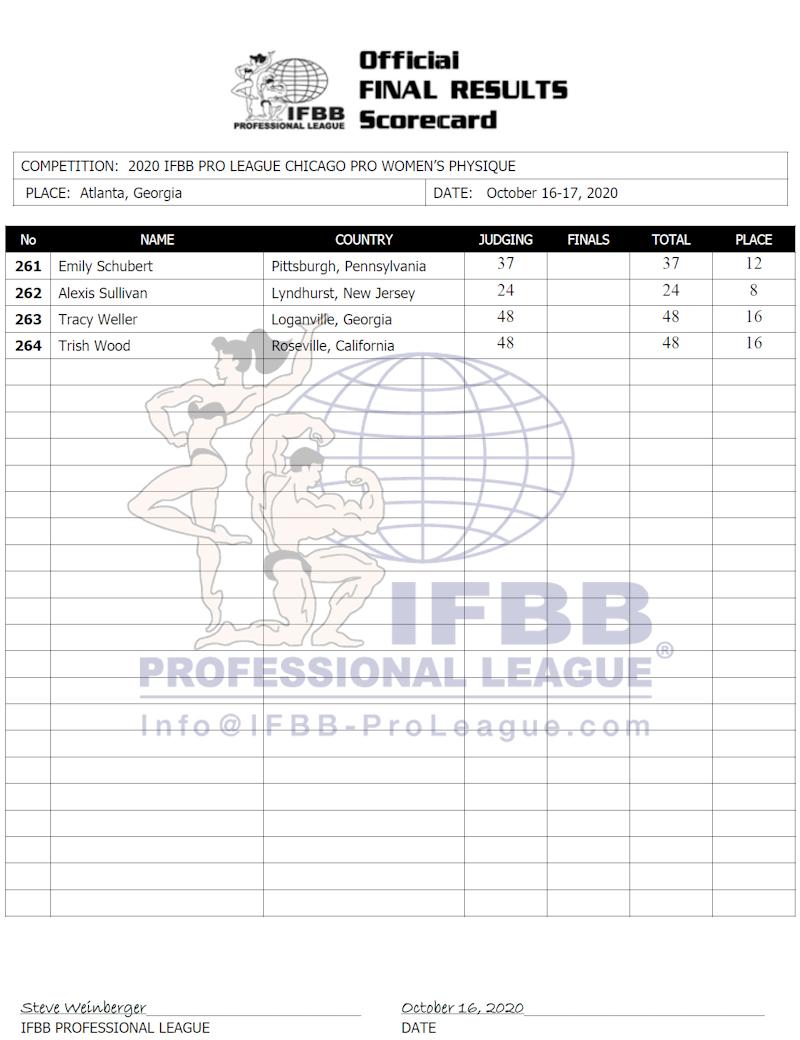 Chicago Pro 2020 Woman's Physique Score Card