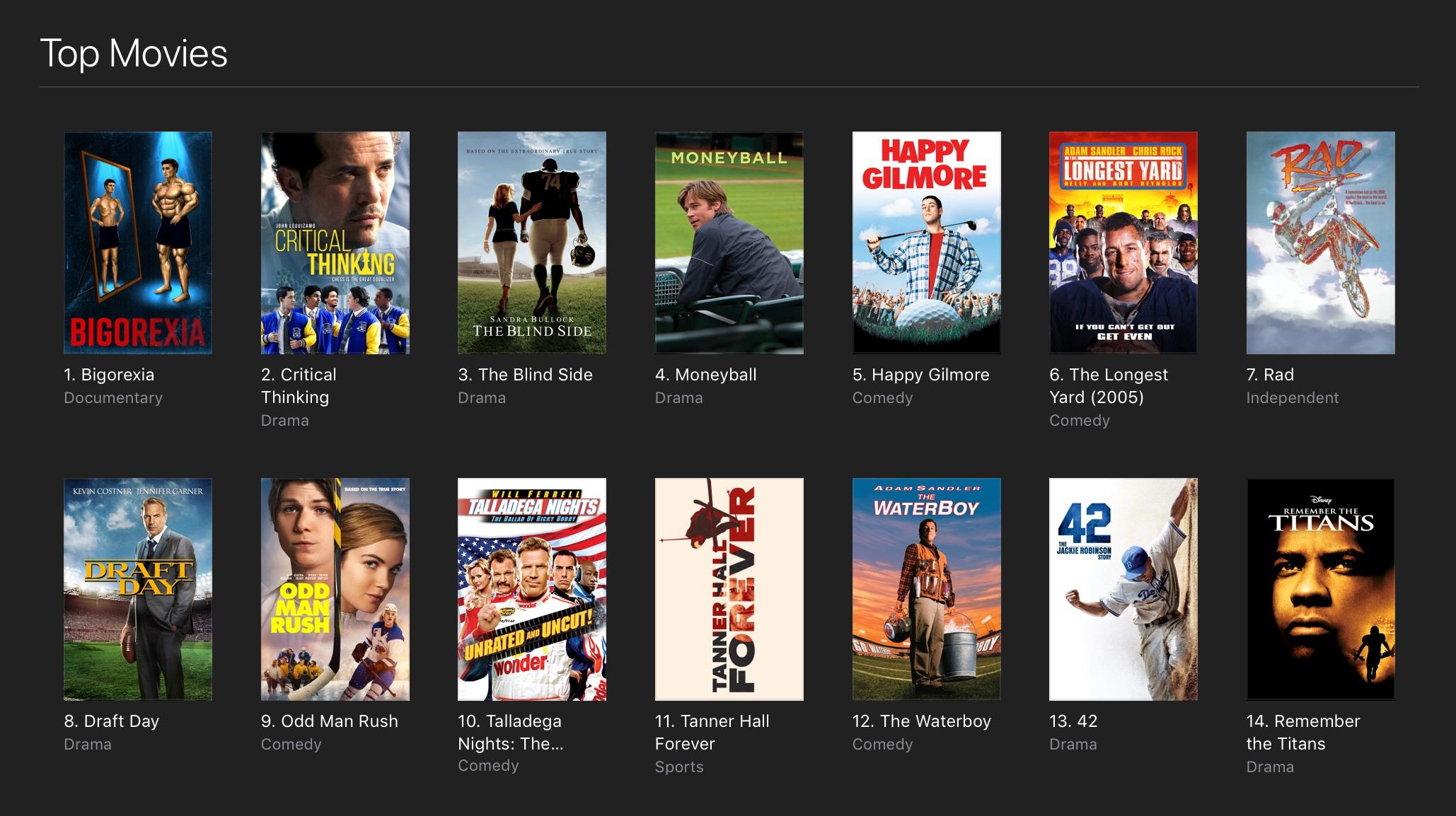Bigorexia Number One Sports Film iTunes