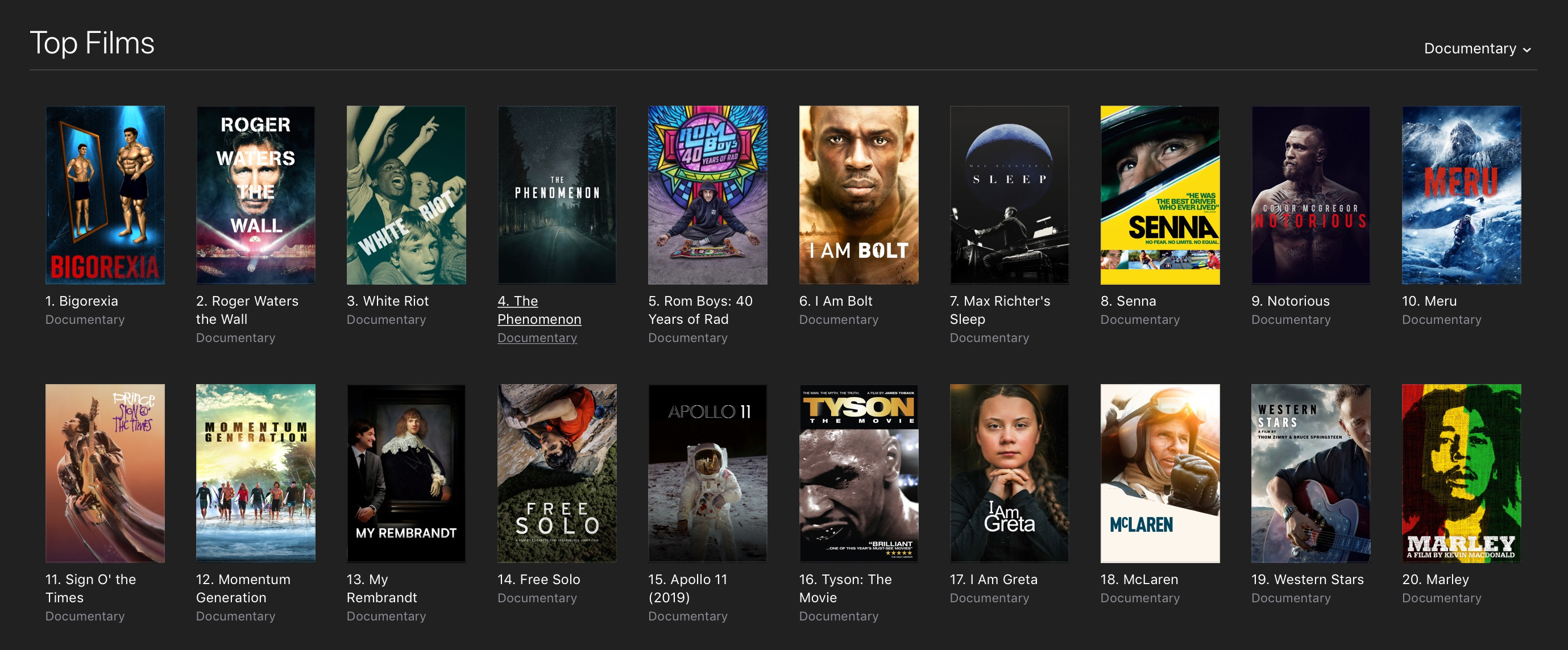 Bigorexia Number One Documentary UK iTunes