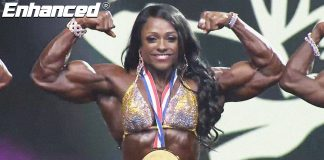 Ms. Olympia 2021 Results